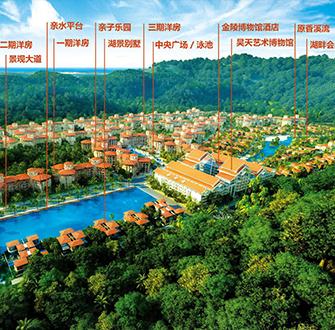 太阳谷温泉城